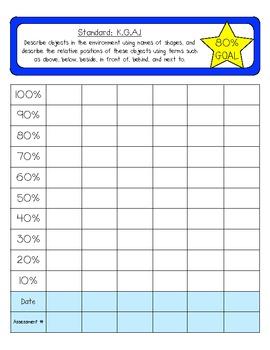 Kindergarten Common Core Math Assessments- Geometry K.G.1, K.G.2, K.G.3
