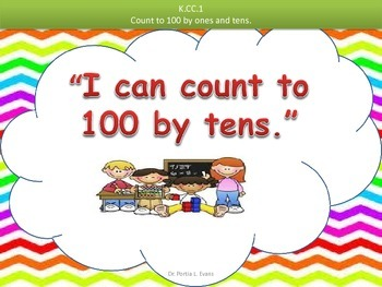 """Kindergarten Common Core Math  """"I Can"""" Posters"""