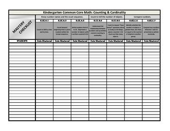 Kindergarten Common Core Math Mastery Checklist: Counting & Cardinality