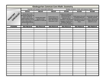 Kindergarten Common Core Math Mastery Checklist: Geometry