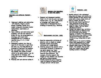 Common Core Kindergarten Math Parent Brochure