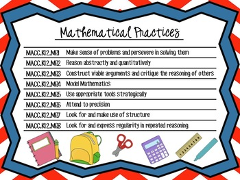 Kindergarten Common Core Math Posters with I Can statements