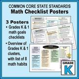 Grade K Kindergarten Common Core Math Posters ~ CCSS Overview & Checklists