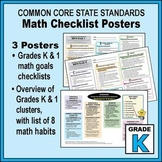 Grade K Kindergarten Common Core Math Posters - CCSS Overview & Checklists