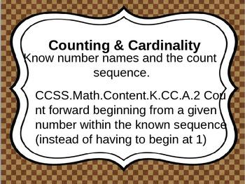 Kindergarten Common Core Math Standards for Wall