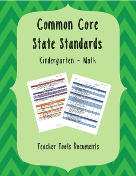 Kindergarten Common Core Math Teacher Documents