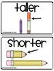 Kindergarten Common Core Math Vocabulary Posters