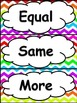 Kindergarten Common Core Math Word Wall Cards