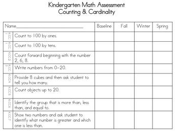Kindergarten Common Core Math Yearlong Assessment