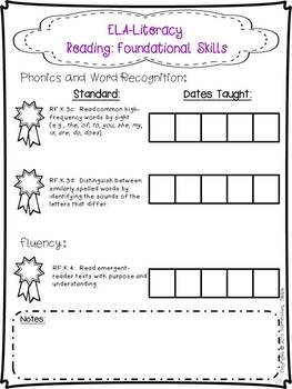 Common Core Checklist: Kindergarten MATH and ELA!
