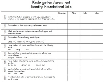 Kindergarten Common Core Math and Language Arts Assessment