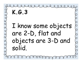 Kindergarten Common Core Math for Posting - Blue Theme