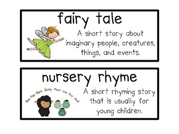 Kindergarten Common Core & More Content Word Wall