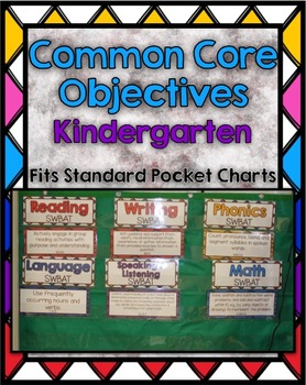 Kindergarten Common Core Objectives