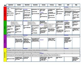 Kindergarten Common Core Pacing Guide