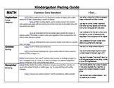Kindergarten Common Core Pacing Guide Math
