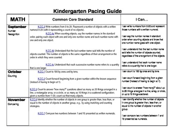 Kindergarten Common Core Pacing Guide Math