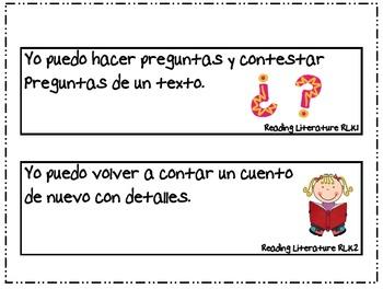 Kindergarten Common Core Posters- Spanish