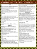 Kindergarten Common Core Quick Reference Sheet, ELA and Math
