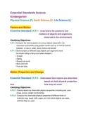Kindergarten Common Core Science Standards