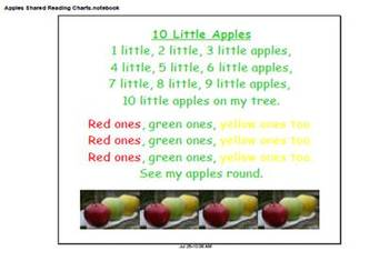 Kindergarten Common Core Shared Reading Charts - Beginning of the Year and Fall