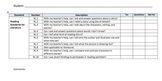 Kindergarten Common Core Standard Checklist for Students i