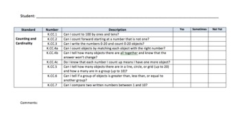 Kindergarten Common Core Standard Checklist for Students in Math