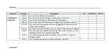 Kindergarten Common Core Standard Checklist for Students in Math