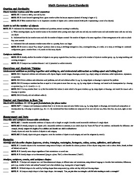 Kindergarten Common Core Standard Checklist