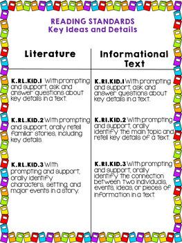 Kindergarten Common Core (TN)