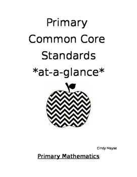 Kindergarten Common Core Standards AT-A-GLANCE
