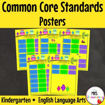 Kindergarten Common Core Standards Posters English Language Arts
