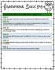 Kindergarten Common Core Standards Checklist-OWLS!