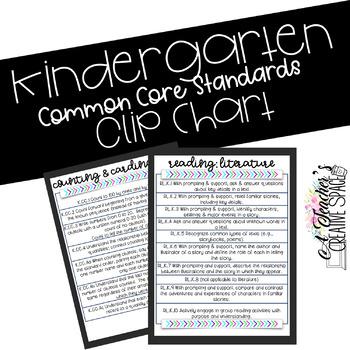 Kindergarten Common Core Standards Clip Chart
