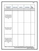 Kindergarten Common Core Standards ELA Lesson Plan Charts