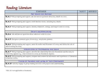 """Kindergarten Common Core Standards - ELA & Math """"Teach & Assess"""" Checklist"""