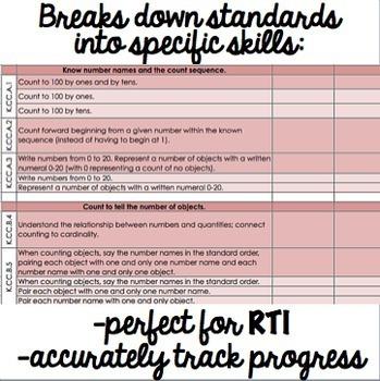 Common Core Checklist - Kindergarten