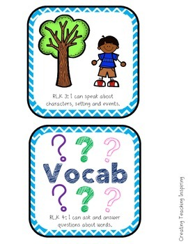 Kindergarten :: Common Core Standards :: I CAN statements