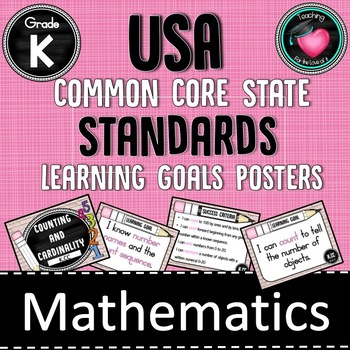 Kindergarten - Common Core Standards - Learning Goals Posters