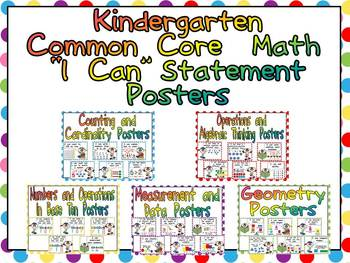 Middle School Math Common Core Standard Posters (6th, 7th, 8th) | TpT