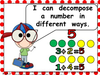Kindergarten Common Core Standards MATH Posters