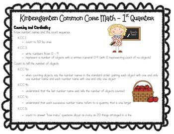 Kindergarten Common Core Standards Math