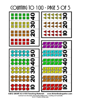 Kindergarten Common Core Standards: Math: Counting & Cardinality