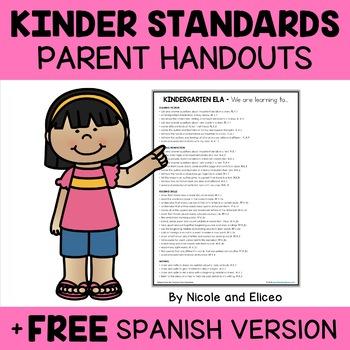Kindergarten Common Core Standards Parent Handouts