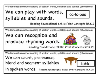 Kindergarten Common Core Standards Part 1