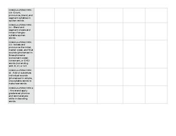 Kindergarten Common Core Standards Portfolio