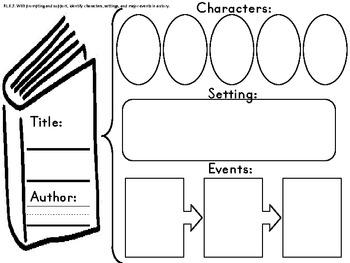Kindergarten Common Core Standards Reading Maps