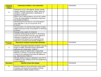 Kindergarten Common Core Standards Report Card/ Checklist