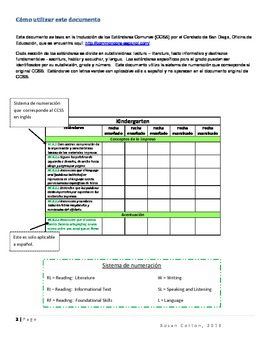 Kindergarten Common Core ELA checklist in Spanish