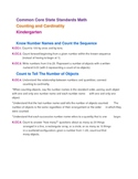 Kindergarten Common Core Standards for Math